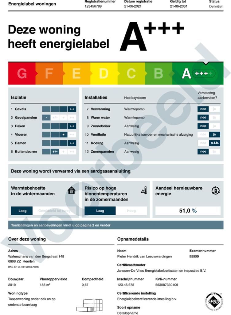 Voorbeeld-energielabel
